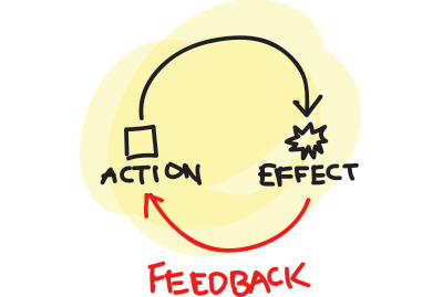 I missed a critical step in effective product development